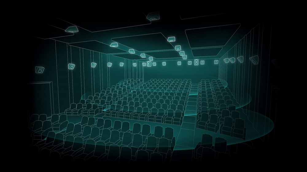 CyberShack TV: Dolby Atmos explained